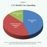 socialized-medicine-costs-united-states